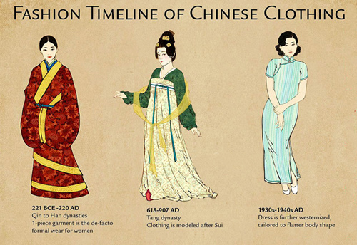 Chinese clothing - Wikipedia